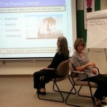 2013 - Virginia USA EFT Level II Training